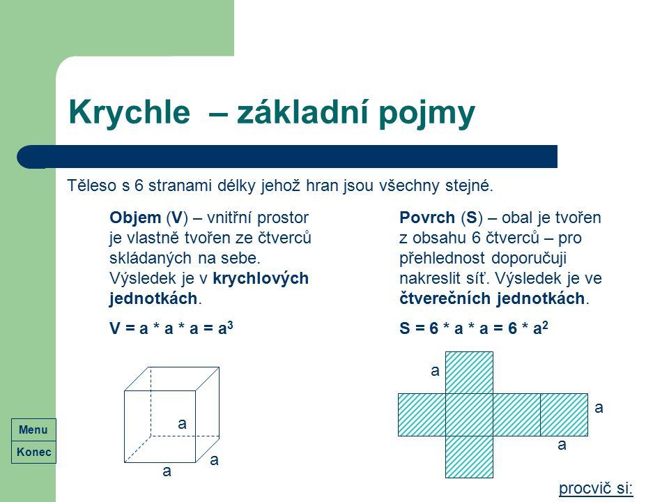 Krychle – základní pojmy Těleso s 6 stranami délky jehož hran jsou všechny stejné. a a a Povrch (S) – obal je tvořen z obsahu 6 čtverců – pro přehledn
