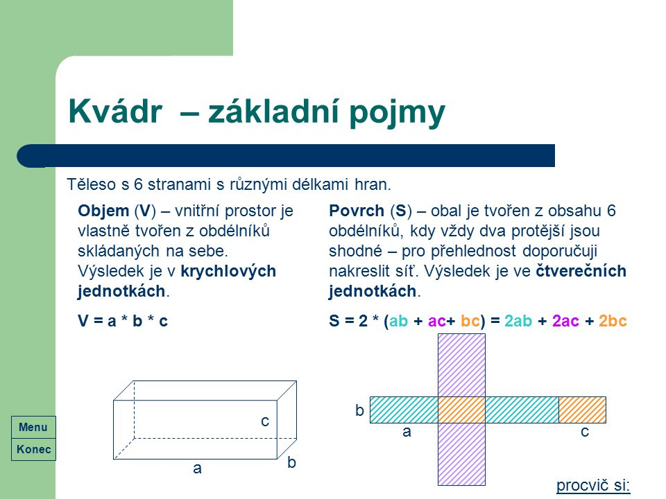 Kvádr – základní pojmy Těleso s 6 stranami s různými délkami hran. a b c Povrch (S) – obal je tvořen z obsahu 6 obdélníků, kdy vždy dva protější jsou