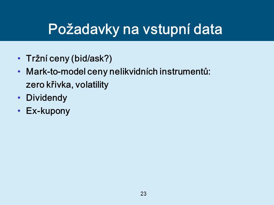 23 Požadavky na vstupní data Tržní ceny (bid/ask?) Mark-to-model ceny nelikvidních instrumentů: zero křivka, volatility Dividendy Ex-kupony