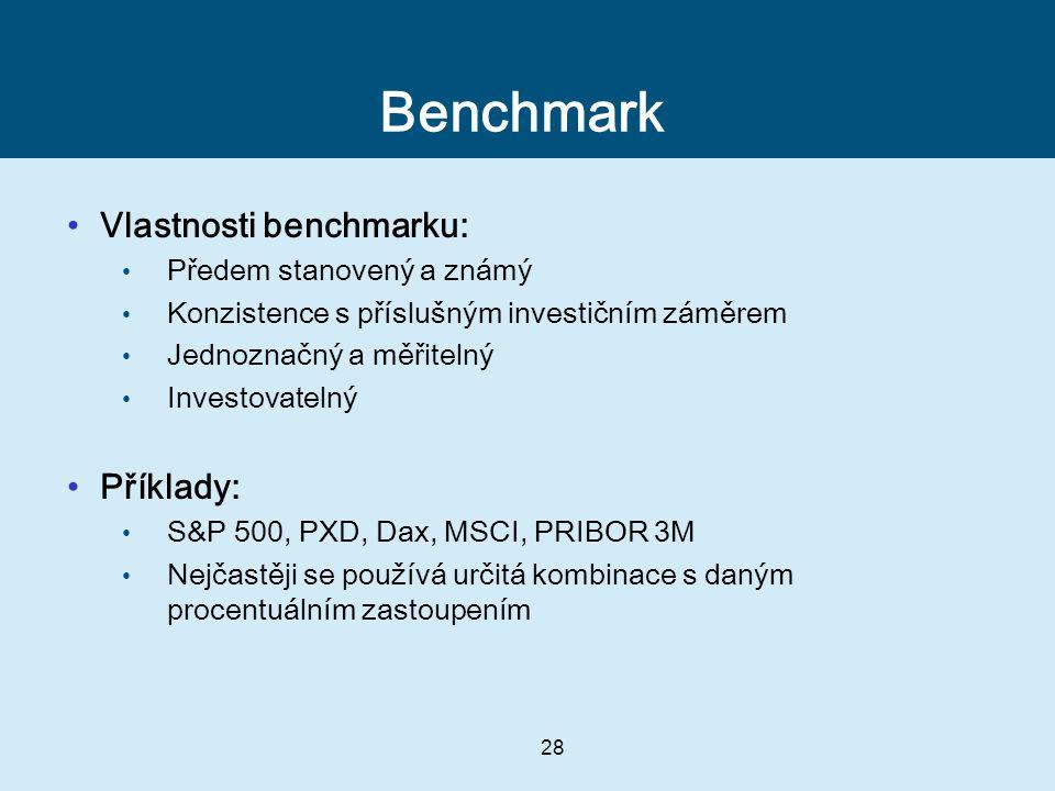 28 Benchmark Vlastnosti benchmarku: Předem stanovený a známý Konzistence s příslušným investičním záměrem Jednoznačný a měřitelný Investovatelný Příklady: S&P 500, PXD, Dax, MSCI, PRIBOR 3M Nejčastěji se používá určitá kombinace s daným procentuálním zastoupením