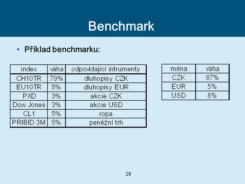 29 Benchmark Příklad benchmarku:
