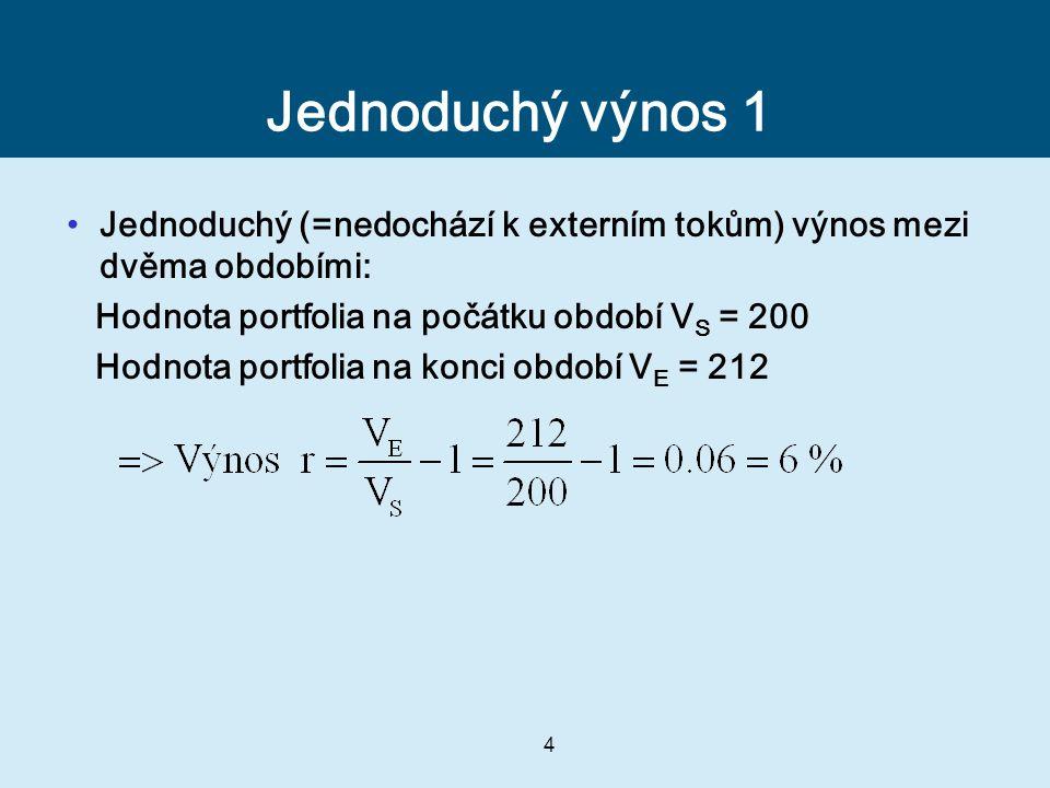 4 Jednoduchý výnos 1 Jednoduchý (=nedochází k externím tokům) výnos mezi dvěma obdobími: Hodnota portfolia na počátku období V S = 200 Hodnota portfolia na konci období V E = 212