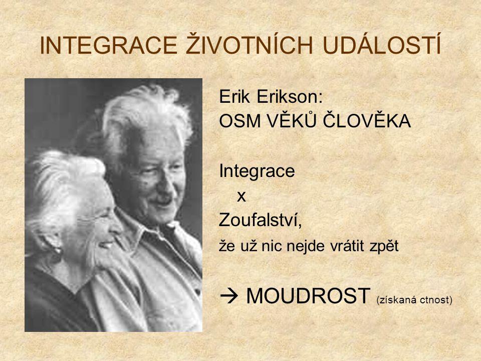 INTEGRACE ŽIVOTNÍCH UDÁLOSTÍ Erik Erikson: OSM VĚKŮ ČLOVĚKA Integrace x Zoufalství, že už nic nejde vrátit zpět  MOUDROST (získaná ctnost)