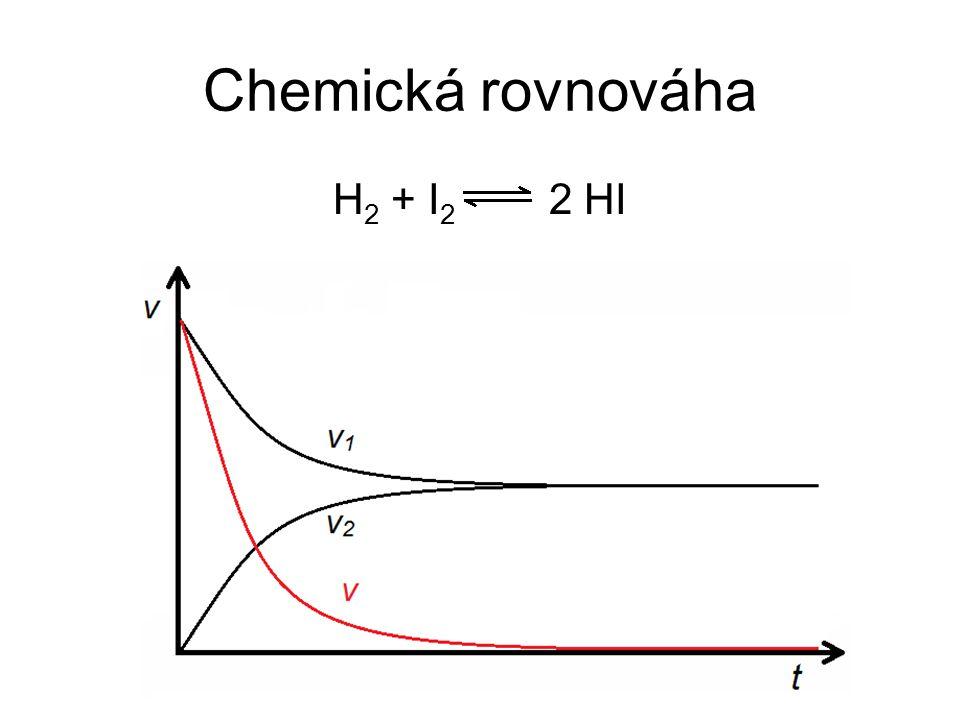 Chemická rovnováha –po dosazení těchto vztahů do vzorce pro rovnovážnou konstantu pro reakci: A C + D a počáteční podmínky [C] 0 =[D] 0 =0 dostaneme vztah: