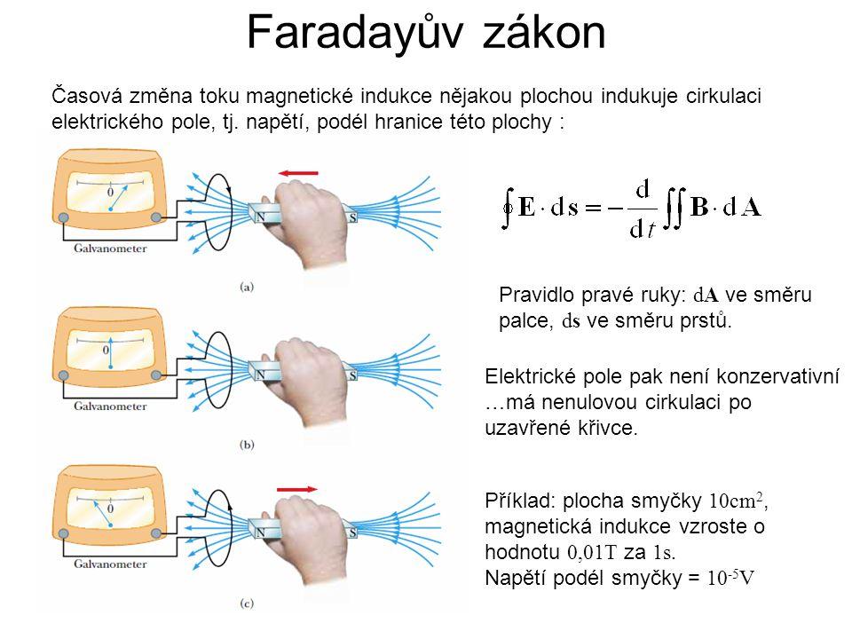 Faradayův zákon Příklad: plocha smyčky 10cm 2, magnetická indukce vzroste o hodnotu 0,01T za 1s. Napětí podél smyčky = 10 -5 V Pravidlo pravé ruky: dA