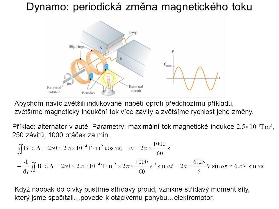 Dynamo: periodická změna magnetického toku Abychom navíc zvětšili indukované napětí oproti předchozímu příkladu, zvětšíme magnetický indukční tok více