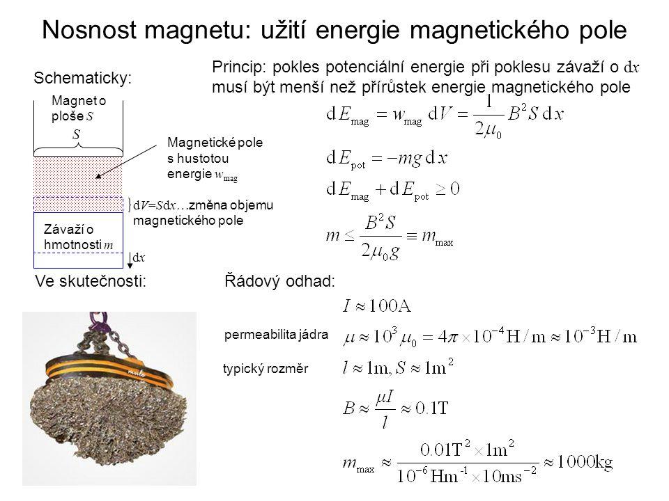 Nosnost magnetu: užití energie magnetického pole Řádový odhad: permeabilita jádra typický rozměr Schematicky: Princip: pokles potenciální energie při