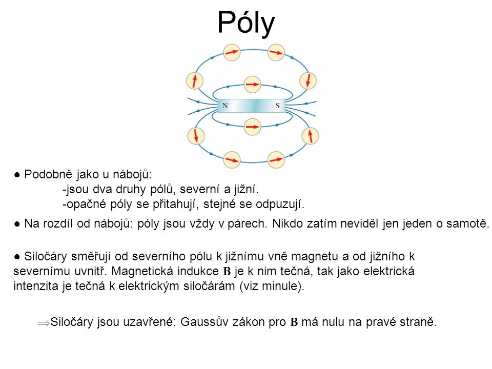 ● Siločáry směřují od severního pólu k jižnímu vně magnetu a od jižního k severnímu uvnitř. Magnetická indukce B je k nim tečná, tak jako elektrická i