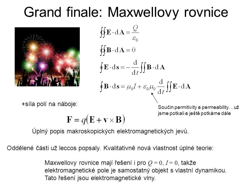Grand finale: Maxwellovy rovnice Součin permitivity a permeability…už jsme potkali a ještě potkáme dále +síla polí na náboje: Úplný popis makroskopick