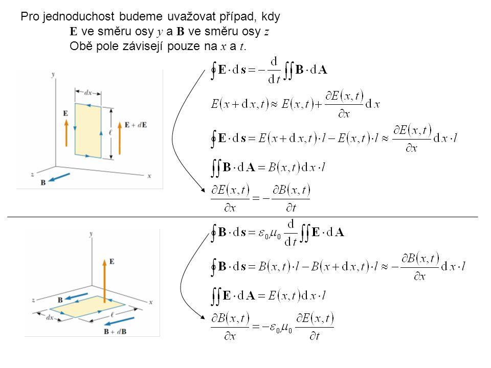 Pro jednoduchost budeme uvažovat případ, kdy E ve směru osy y a B ve směru osy z Obě pole závisejí pouze na x a t.