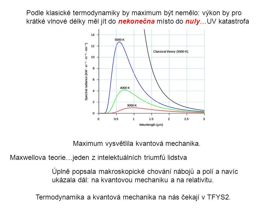 Podle klasické termodynamiky by maximum být nemělo: výkon by pro krátké vlnové délky měl jít do nekonečna místo do nuly…UV katastrofa Maxwellova teorie…jeden z intelektuálních triumfů lidstva Úplně popsala makroskopické chování nábojů a polí a navíc ukázala dál: na kvantovou mechaniku a na relativitu.