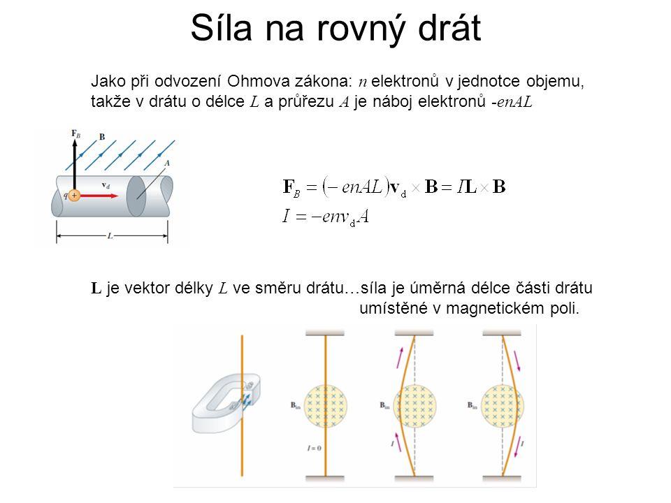 Síla na rovný drát Jako při odvození Ohmova zákona: n elektronů v jednotce objemu, takže v drátu o délce L a průřezu A je náboj elektronů -enAL L je vektor délky L ve směru drátu…síla je úměrná délce části drátu umístěné v magnetickém poli.