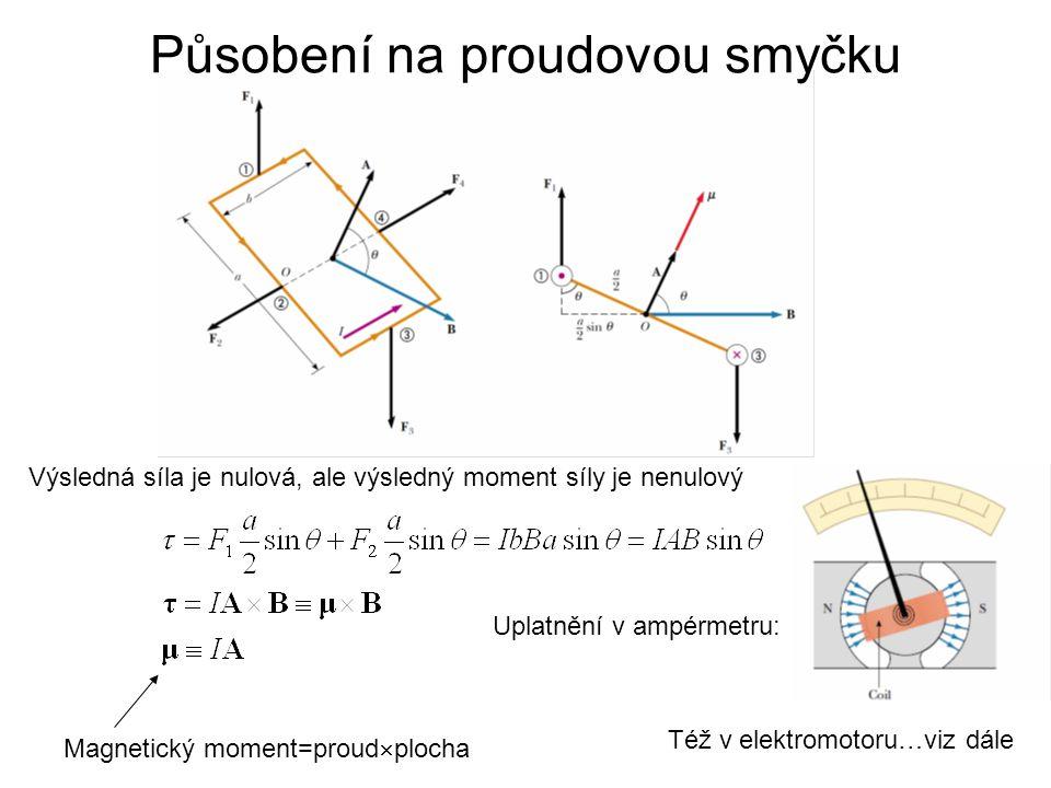 Působení na proudovou smyčku Výsledná síla je nulová, ale výsledný moment síly je nenulový Magnetický moment=proud  plocha Též v elektromotoru…viz dá