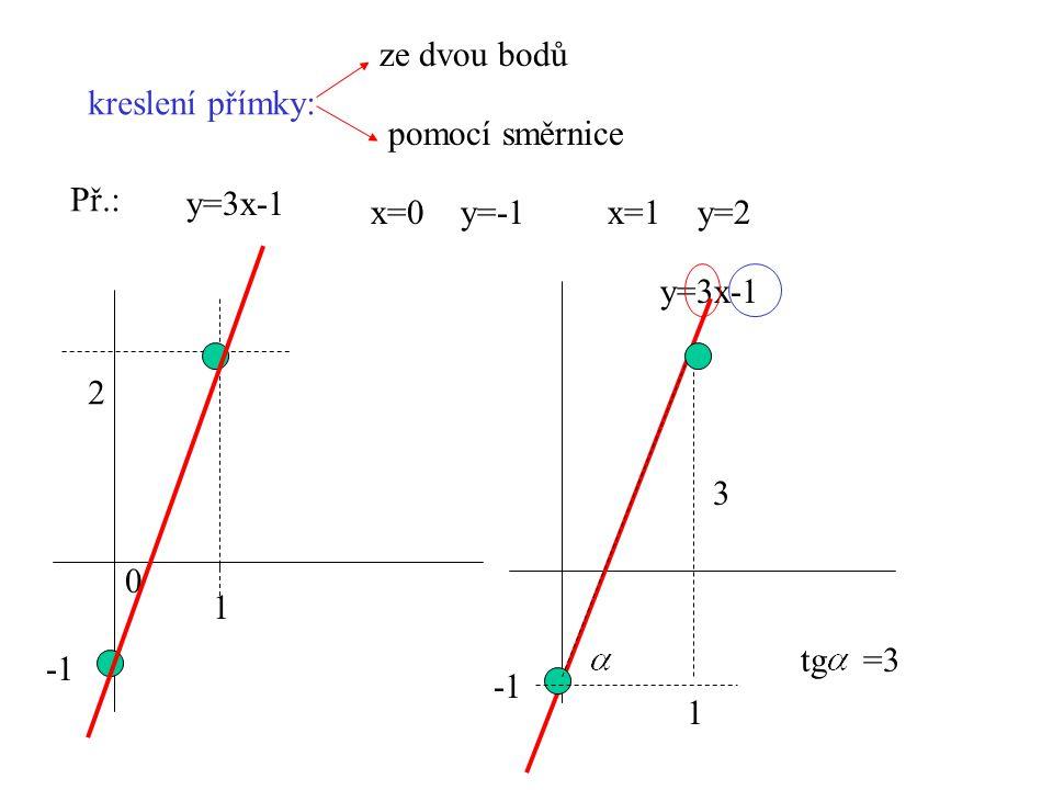kreslení přímky: ze dvou bodů pomocí směrnice Př.: y=3x-1 0 1 x=0 y=-1x=1 y=2 2 y=3x-1 1 3 tg =3