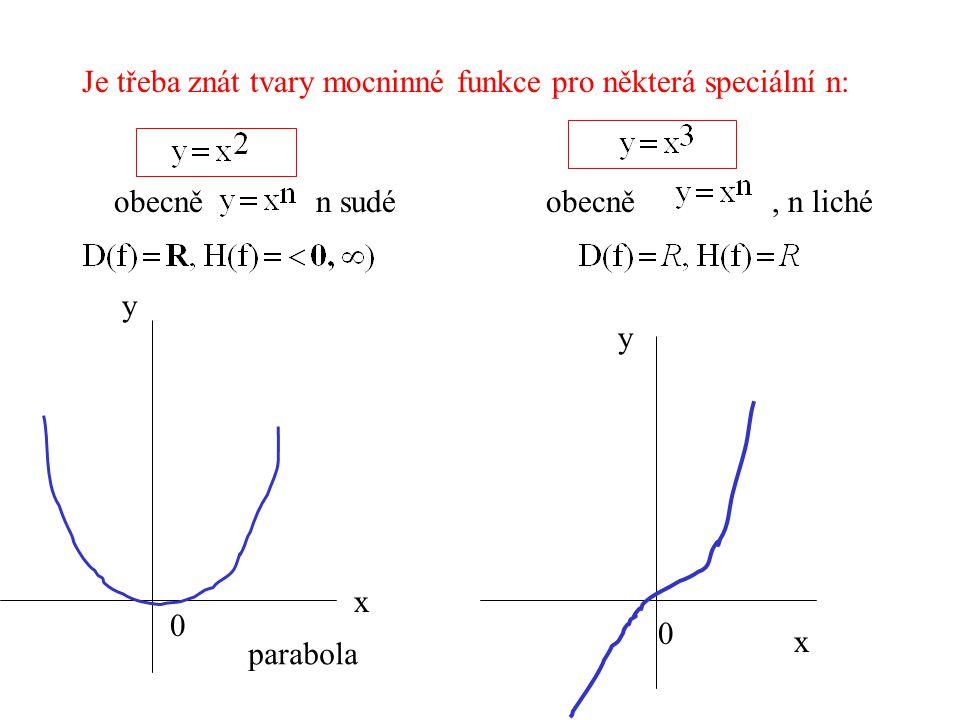 Je třeba znát tvary mocninné funkce pro některá speciální n: obecně n sudéobecně, n liché x y 0 x y 0 parabola