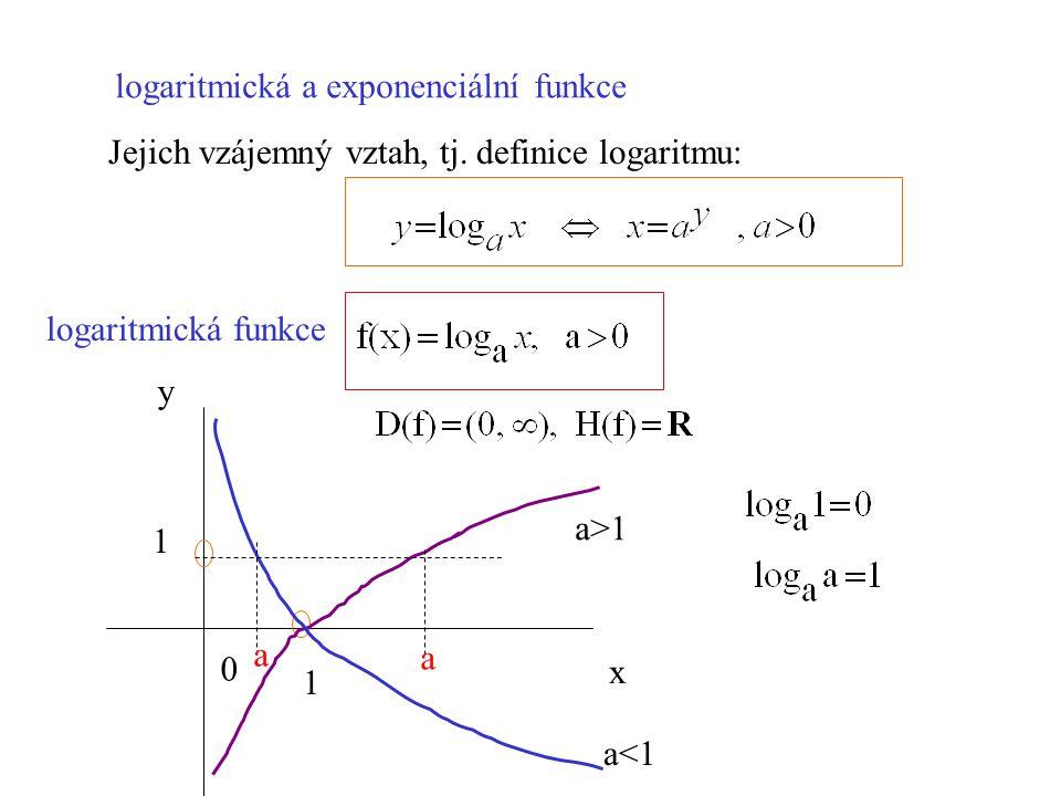 logaritmická a exponenciální funkce Jejich vzájemný vztah, tj. definice logaritmu: logaritmická funkce x y 0 1 1 a>1 a<1 a a