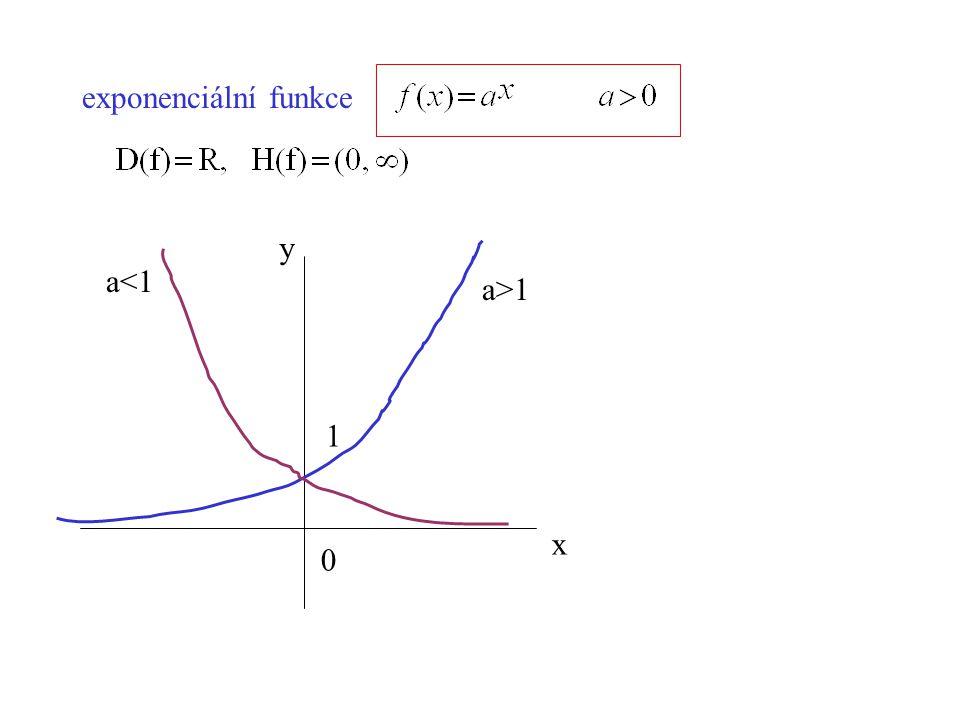 exponenciální funkce x y 0 1 a>1 a<1