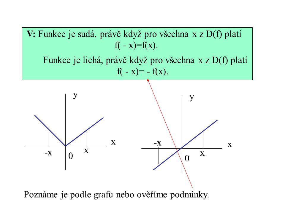 V: Funkce je sudá, právě když pro všechna x z D(f) platí f( - x)=f(x). Funkce je lichá, právě když pro všechna x z D(f) platí f( - x)= - f(x). y x 0 y