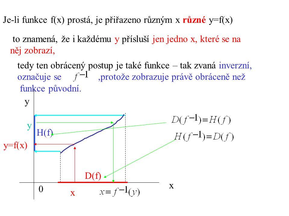 Je-li funkce f(x) prostá, je přiřazeno různým x různé y=f(x) to znamená, že i každému y přísluší jen jedno x, které se na něj zobrazí, tedy ten obráce