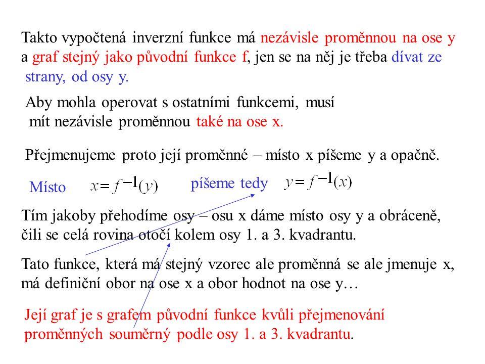 Takto vypočtená inverzní funkce má nezávisle proměnnou na ose y a graf stejný jako původní funkce f, jen se na něj je třeba dívat ze strany, od osy y.