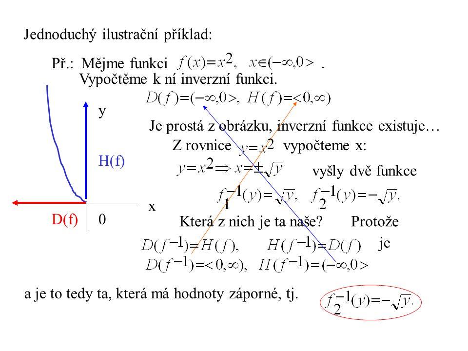 Jednoduchý ilustrační příklad: Př.: Mějme funkci. Je prostá z obrázku, inverzní funkce existuje… a je to tedy ta, která má hodnoty záporné, tj. Z rovn