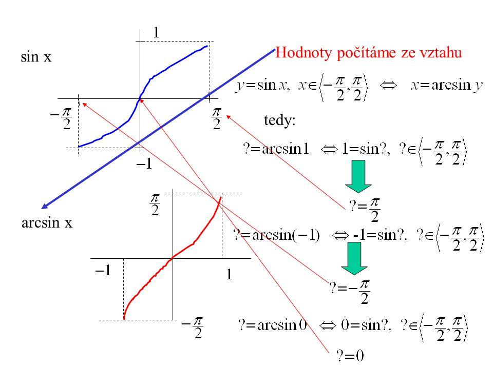 sin x arcsin x Hodnoty počítáme ze vztahu tedy: