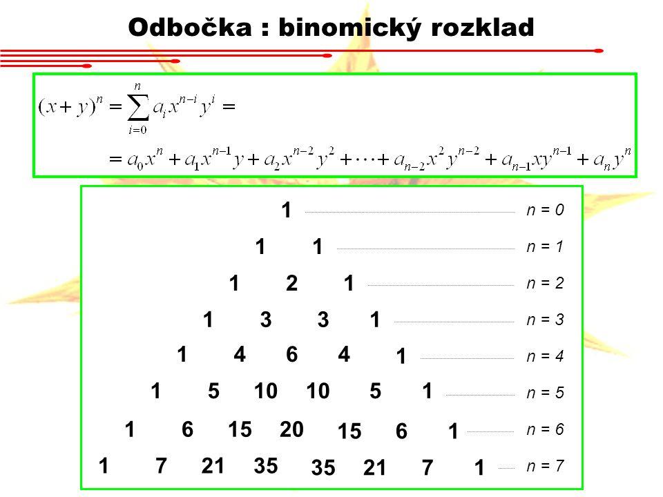 Odbočka : binomický rozklad 1 11 112 3311 4641 1 510 15 615201 15 721351 6 1 1 2171 n = 0 n = 1 n = 2 n = 3 n = 4 n = 5 n = 6 n = 7