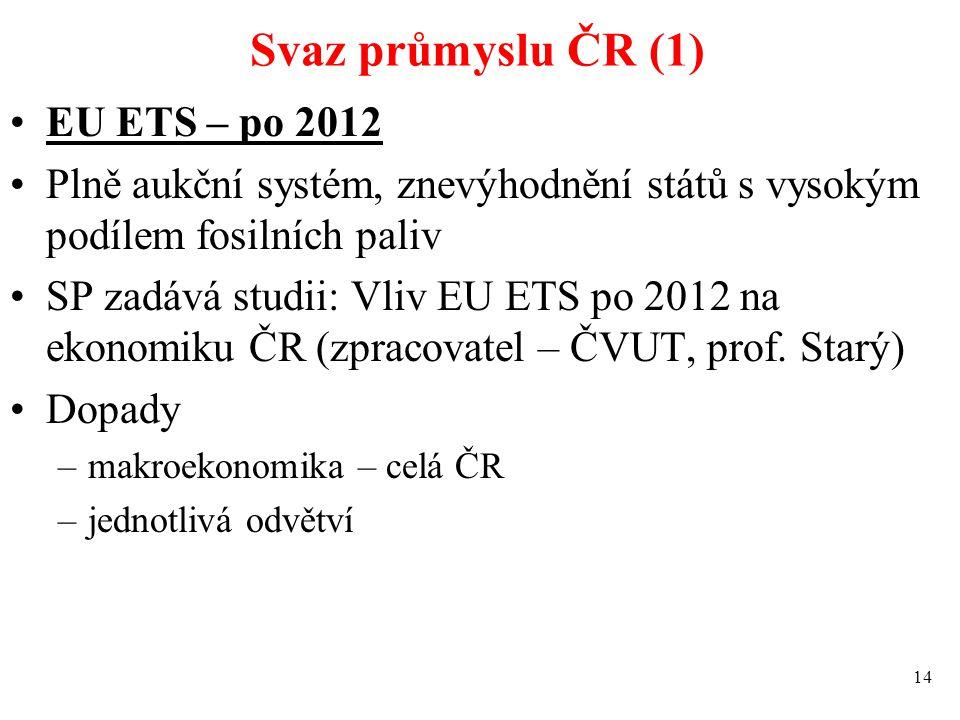 Svaz průmyslu ČR (1) EU ETS – po 2012 Plně aukční systém, znevýhodnění států s vysokým podílem fosilních paliv SP zadává studii: Vliv EU ETS po 2012 n