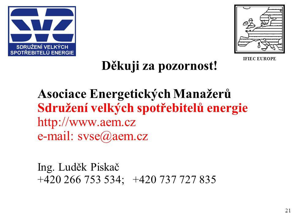 21 Děkuji za pozornost! Asociace Energetických Manažerů Sdružení velkých spotřebitelů energie http://www.aem.cz e-mail: svse@aem.cz Ing. Luděk Piskač