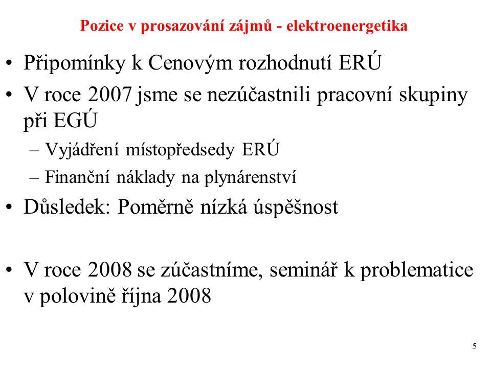 Pozice v prosazování zájmů - elektroenergetika Připomínky k Cenovým rozhodnutí ERÚ V roce 2007 jsme se nezúčastnili pracovní skupiny při EGÚ –Vyjádřen