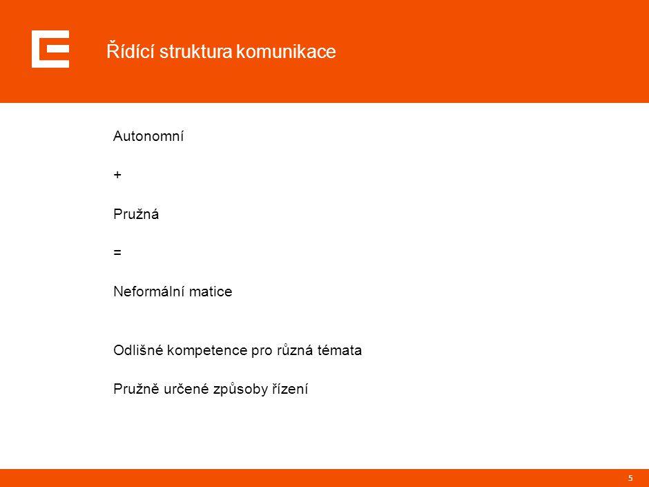 5 Řídící struktura komunikace Autonomní + Pružná = Neformální matice Odlišné kompetence pro různá témata Pružně určené způsoby řízení