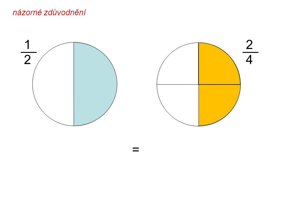 názorné zdůvodnění 1 2 = 2 4
