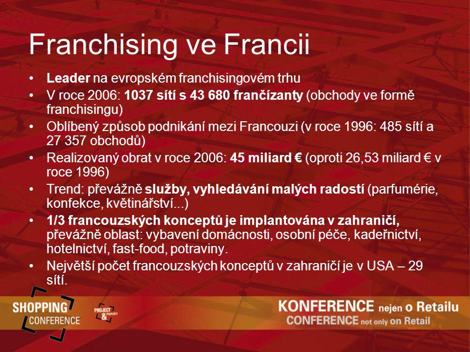 Franchising ve Francii Leader na evropském franchisingovém trhu V roce 2006: 1037 sítí s 43 680 frančízanty (obchody ve formě franchisingu) Oblíbený způsob podnikání mezi Francouzi (v roce 1996: 485 sítí a 27 357 obchodů) Realizovaný obrat v roce 2006: 45 miliard € (oproti 26,53 miliard € v roce 1996) Trend: převážně služby, vyhledávání malých radostí (parfumérie, konfekce, květinářství...) 1/3 francouzských konceptů je implantována v zahraničí, převážně oblast: vybavení domácnosti, osobní péče, kadeřnictví, hotelnictví, fast-food, potraviny.
