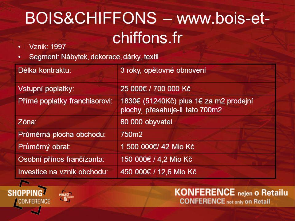BOIS&CHIFFONS – www.bois-et- chiffons.fr Vznik: 1997 Segment: Nábytek, dekorace, dárky, textil Délka kontraktu:3 roky, opětovné obnovení Vstupní poplatky:25 000€ / 700 000 Kč Přímé poplatky franchisorovi:1830€ (51240Kč) plus 1€ za m2 prodejní plochy, přesahuje-li tato 700m2 Zóna:80 000 obyvatel Průměrná plocha obchodu:750m2 Průměrný obrat:1 500 000€/ 42 Mio Kč Osobní přínos frančízanta:150 000€ / 4,2 Mio Kč Investice na vznik obchodu:450 000€ / 12,6 Mio Kč