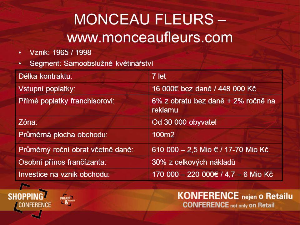 MONCEAU FLEURS – www.monceaufleurs.com Vznik: 1965 / 1998 Segment: Samoobslužné květinářství Délka kontraktu:7 let Vstupní poplatky:16 000€ bez daně / 448 000 Kč Přímé poplatky franchisorovi:6% z obratu bez daně + 2% ročně na reklamu Zóna:Od 30 000 obyvatel Průměrná plocha obchodu:100m2 Průměrný roční obrat včetně daně:610 000 – 2,5 Mio € / 17-70 Mio Kč Osobní přínos frančízanta:30% z celkových nákladů Investice na vznik obchodu:170 000 – 220 000€ / 4,7 – 6 Mio Kč