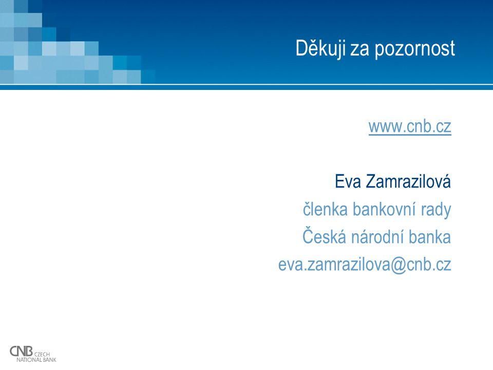 Děkuji za pozornost www.cnb.cz Eva Zamrazilová členka bankovní rady Česká národní banka eva.zamrazilova@cnb.cz