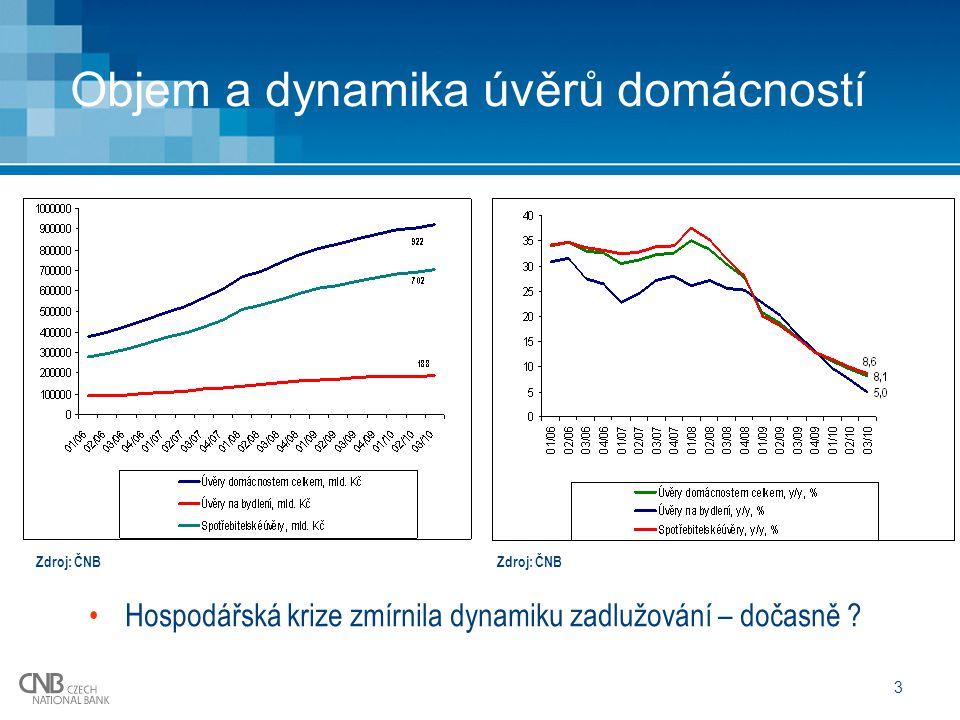 4 Ohrožené úvěry Zhoršující se situace na trhu práce působila negativně nejen na dynamiku úvěrů, ale i schopnost domácností splácet dříve přijaté závazky; Klesající příjmy a neklesající úrokové náklady dluhů snižovaly finanční rezervu domácností a působily na růst míry defaultu Předlužené domácnosti neohrožují finanční stabilitu ČR, pouze svou vlastní Zdroj: ČNB