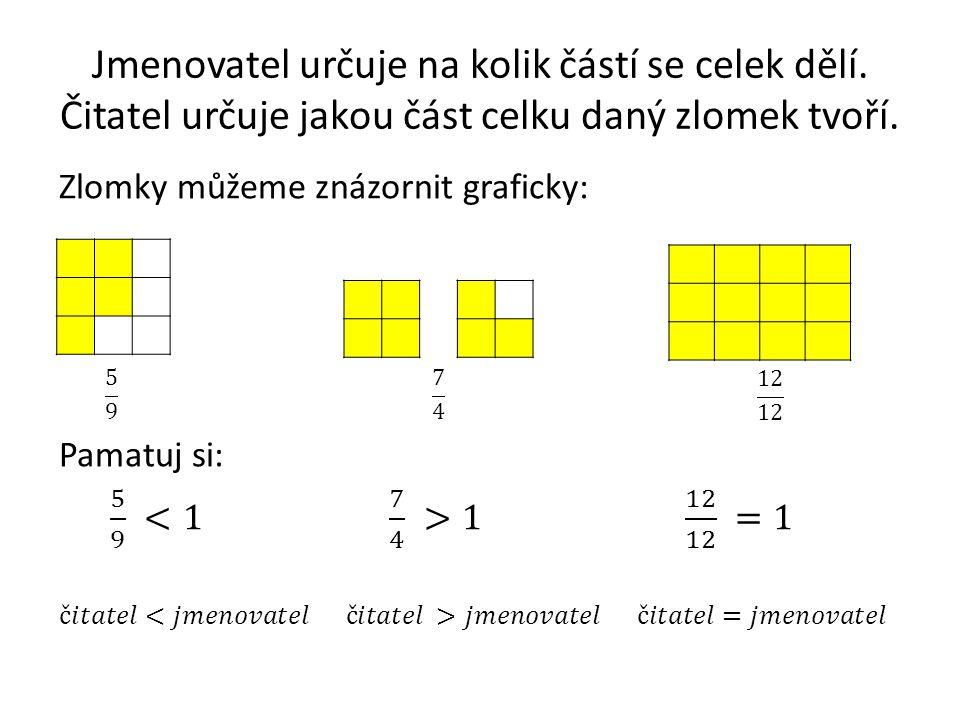 Danou část celku lze zapsat různými zlomky, které se rovnají.