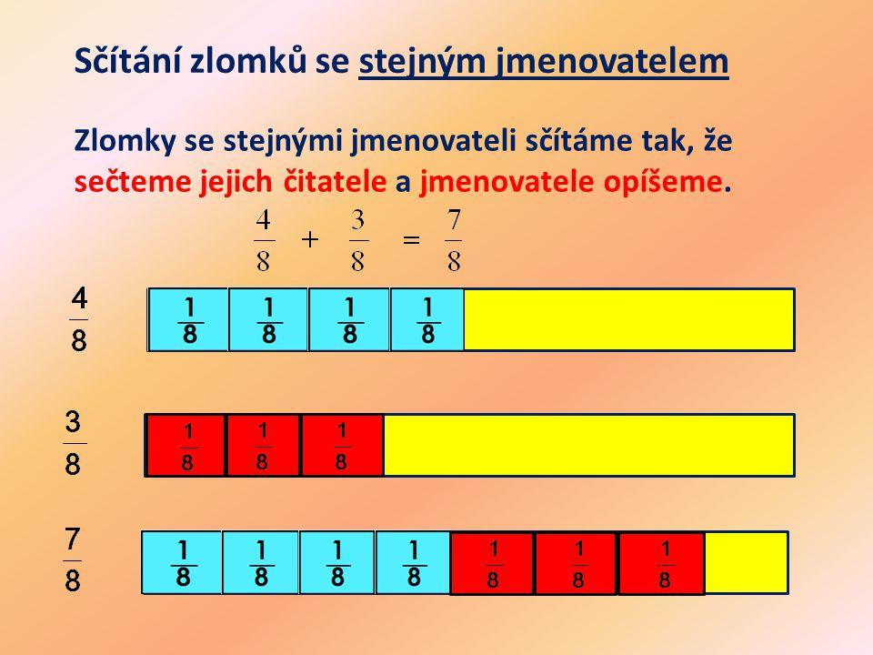 Sčítání zlomků se stejným jmenovatelem Zlomky se stejnými jmenovateli sčítáme tak, že sečteme jejich čitatele a jmenovatele opíšeme.
