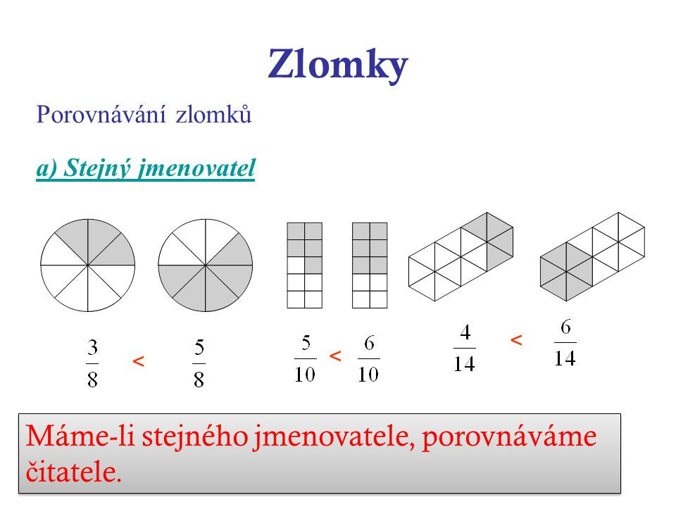 Zlomky Porovnávání zlomků a) Stejný jmenovatel < < < Máme-li stejného jmenovatele, porovnáváme č itatele.