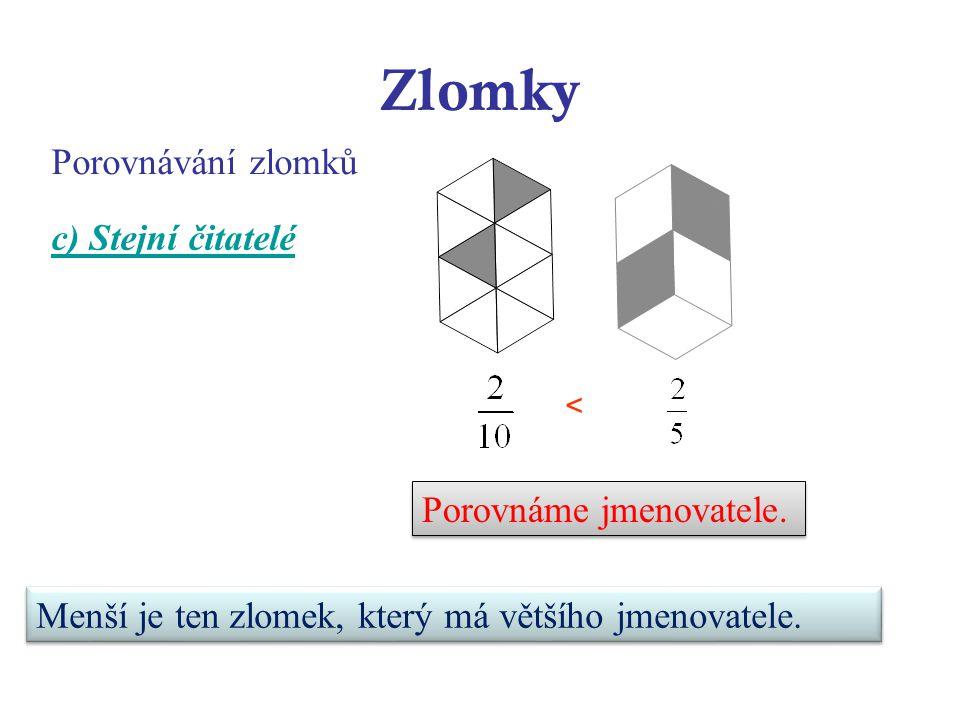 Zlomky Porovnávání zlomků c) Stejní čitatelé < Porovnáme jmenovatele. Menší je ten zlomek, který má většího jmenovatele.