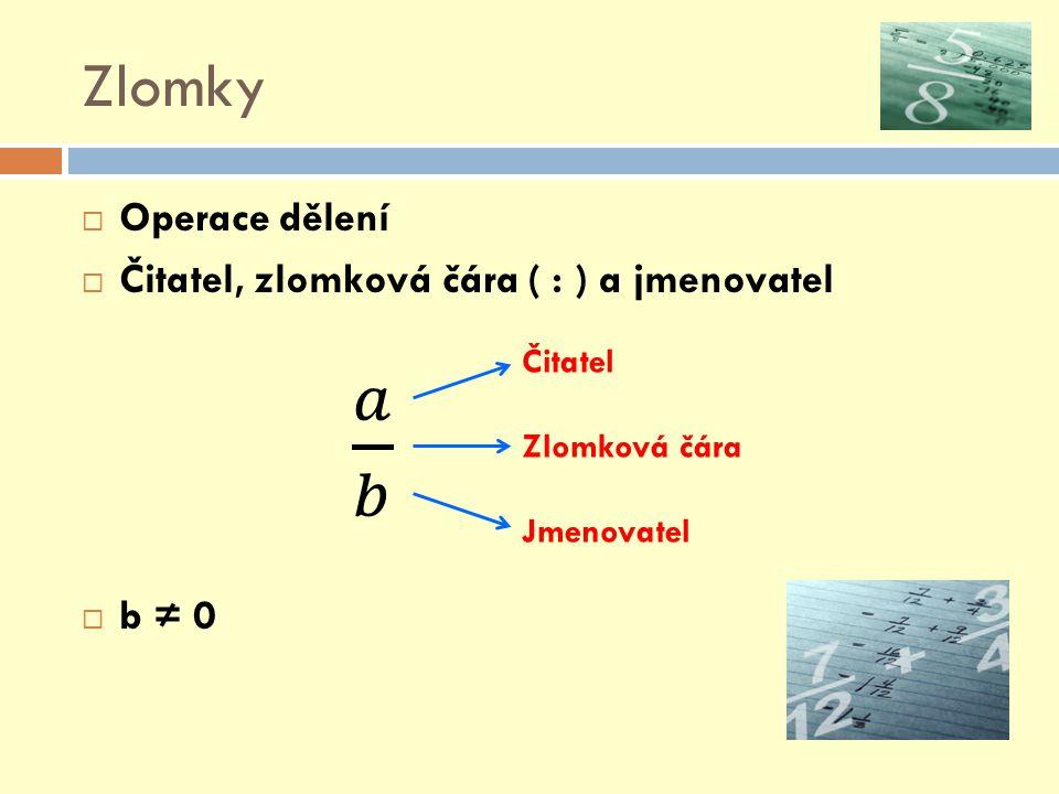 Zlomky Čitatel Zlomková čára Jmenovatel