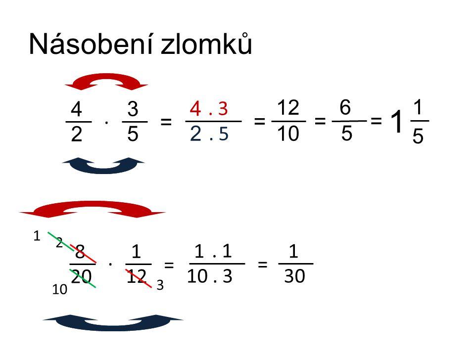 Násobení zlomků 4 2 = 3 5 = 4 2. 3. 5. 12 10 = 6 5 = 1 5 1 8 20 = 1 12 = 1 10. 1. 3. 1 30 2 3 10 1