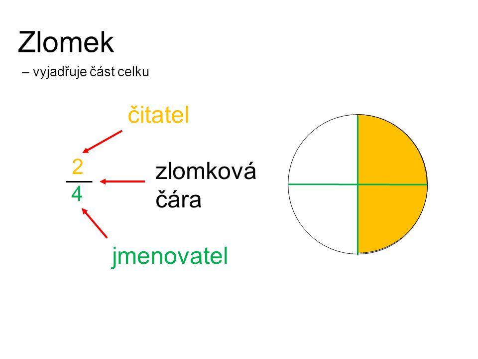 2 4 Zlomek – vyjadřuje část celku čitatel jmenovatel zlomková čára