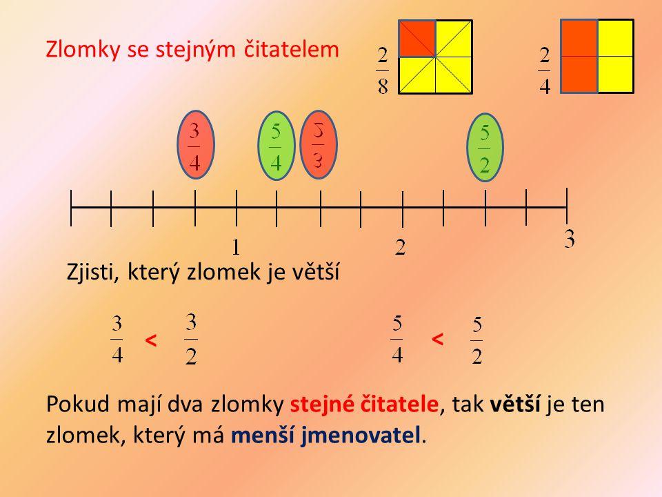 Zlomky se stejným čitatelem < < Pokud mají dva zlomky stejné čitatele, tak větší je ten zlomek, který má menší jmenovatel. Zjisti, který zlomek je vět