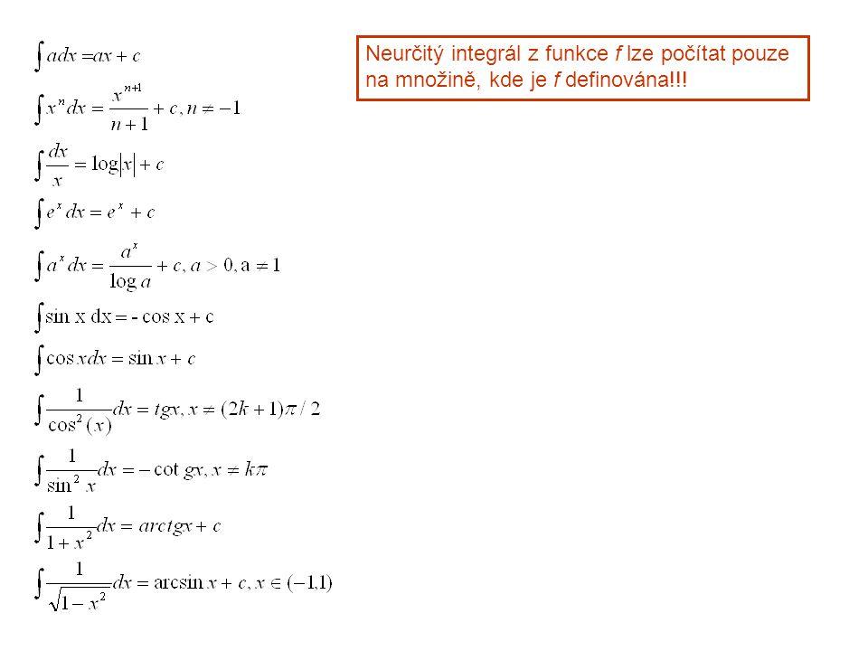 Neurčitý integrál z funkce f lze počítat pouze na množině, kde je f definována!!!