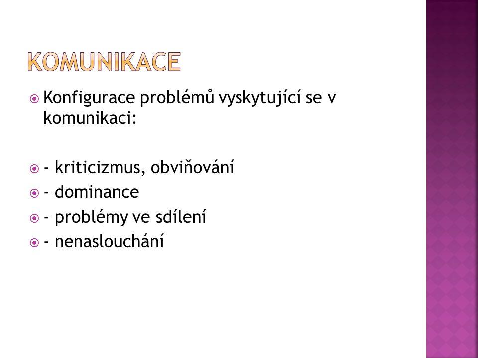  Konfigurace problémů vyskytující se v komunikaci:  - kriticizmus, obviňování  - dominance  - problémy ve sdílení  - nenaslouchání