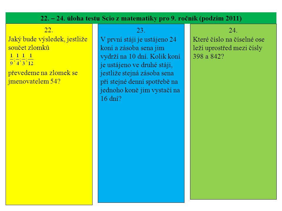 22. – 24. úloha testu Scio z matematiky pro 9. ročník (podzim 2011) 22. Jaký bude výsledek, jestliže součet zlomků převedeme na zlomek se jmenovatelem