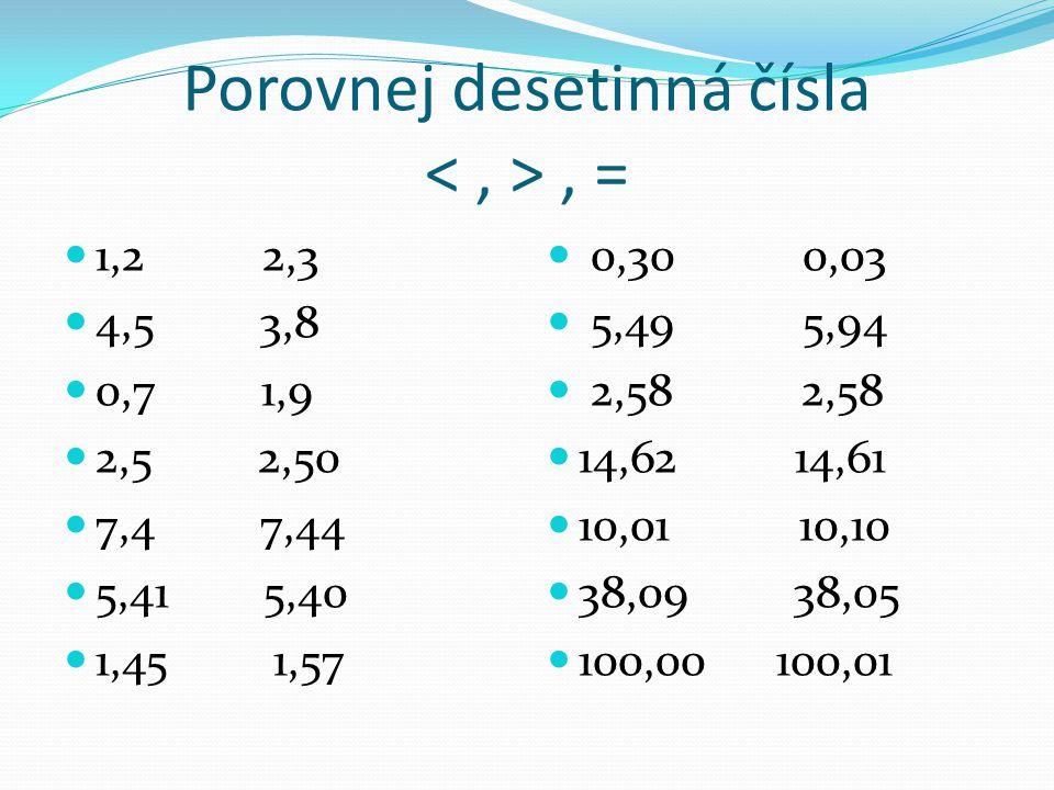 Porovnej desetinná čísla ˂, ˃, = 1,2 2,3 4,5 3,8 0,7 1,9 2,5 2,50 7,4 7,44 5,41 5,40 1,45 1,57 0,30 0,03 5,49 5,94 2,58 2,58 14,62 14,61 10,01 10,10 3