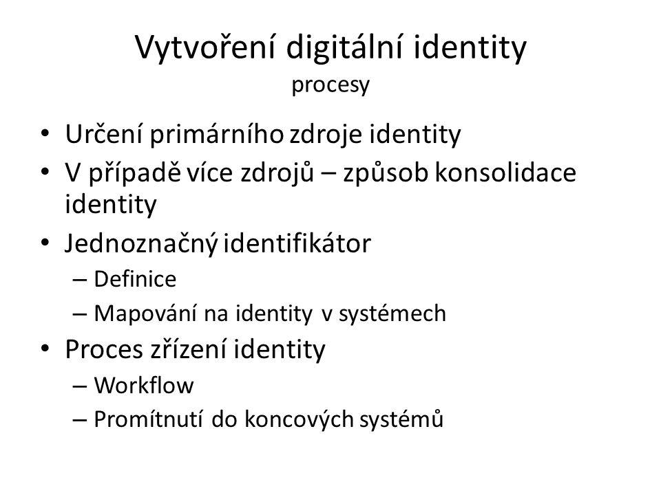 Vytvoření digitální identity procesy Určení primárního zdroje identity V případě více zdrojů – způsob konsolidace identity Jednoznačný identifikátor –